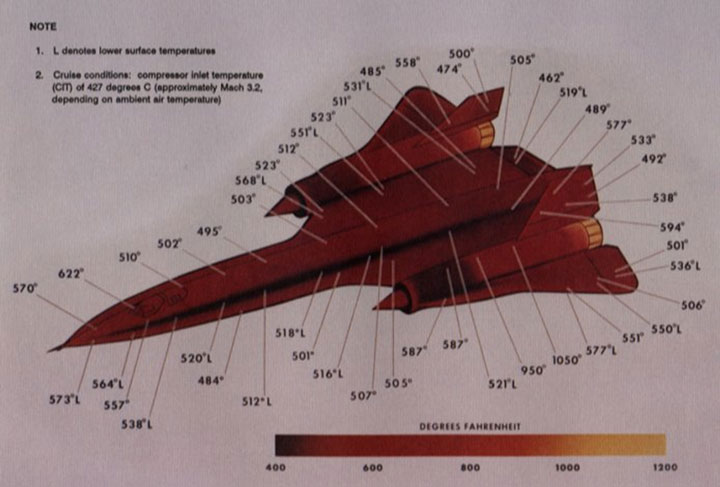 SR-71 temperatures